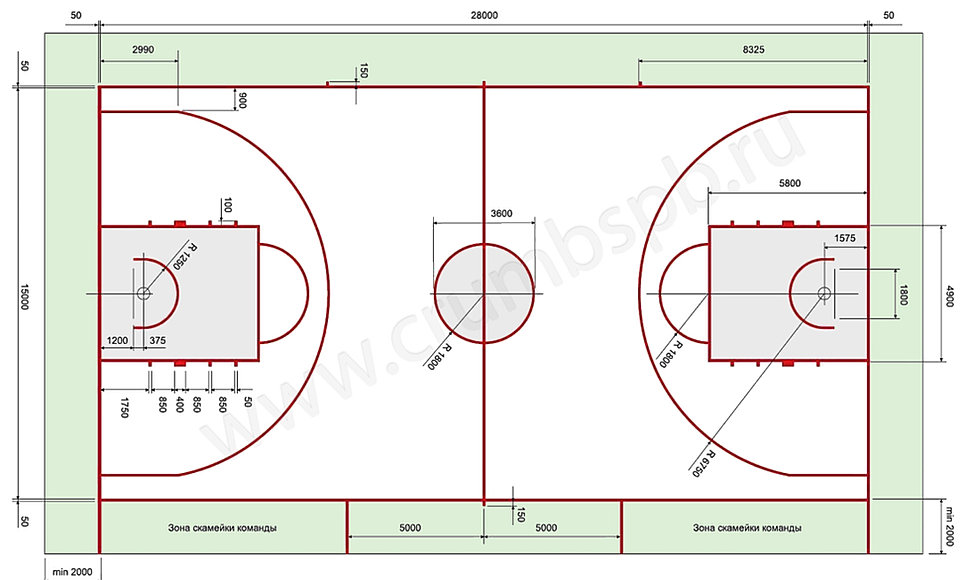 Баскетбола размер площадки для