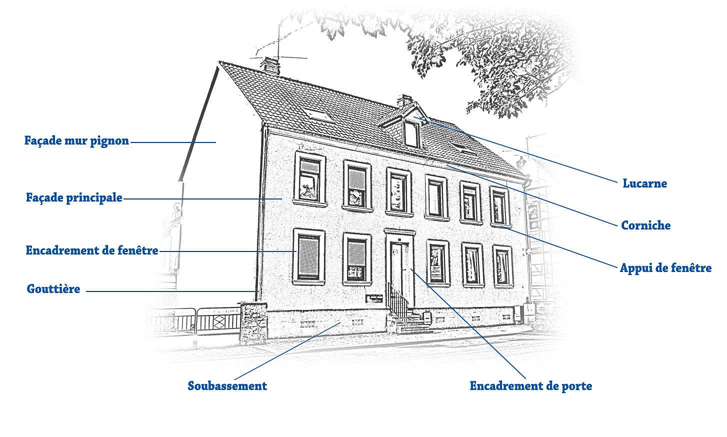 simulfacades simulateur de fa ade sch ma. Black Bedroom Furniture Sets. Home Design Ideas