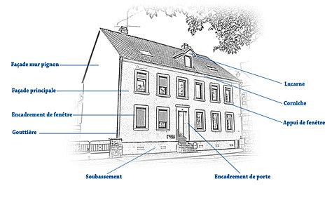 ravalement facade enduite grattee ravalement de fa ade. Black Bedroom Furniture Sets. Home Design Ideas