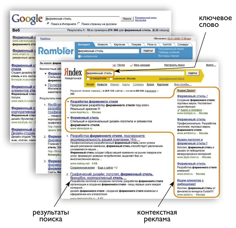 Контекстная реклама для веб мастера параметры valuetrack в google adwords
