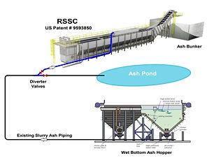 RSSC - Lib (Rev 1).jpg