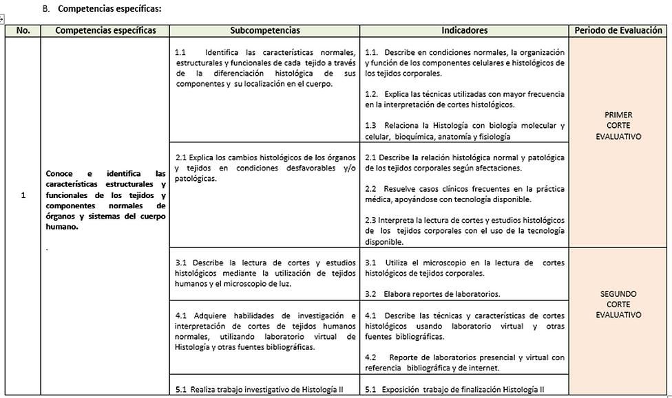 Moderno Anatomía Y Fisiología Laboratorios Virtuales Bosquejo ...