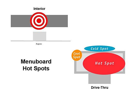Menuboard Hot Spots