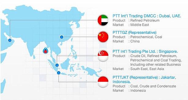 Trading companies in dubai careers
