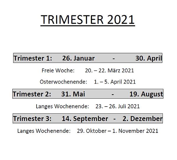 2021 Trimester dt. Kurzfassung.png