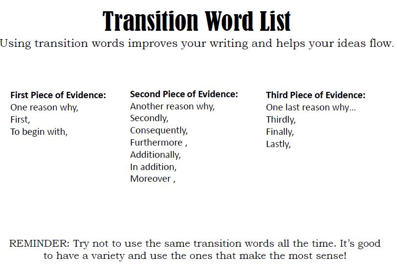 transition words for essays paragraphs Start every sentence in a paragraph with a different word how here is my step- by-step guide: use the transition list as you write: think about how the sentences in your paragraph are related to one another if you are comparing and contrasting two ideas, then use the showing contrast transition words.