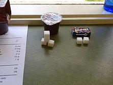Sugar Test2