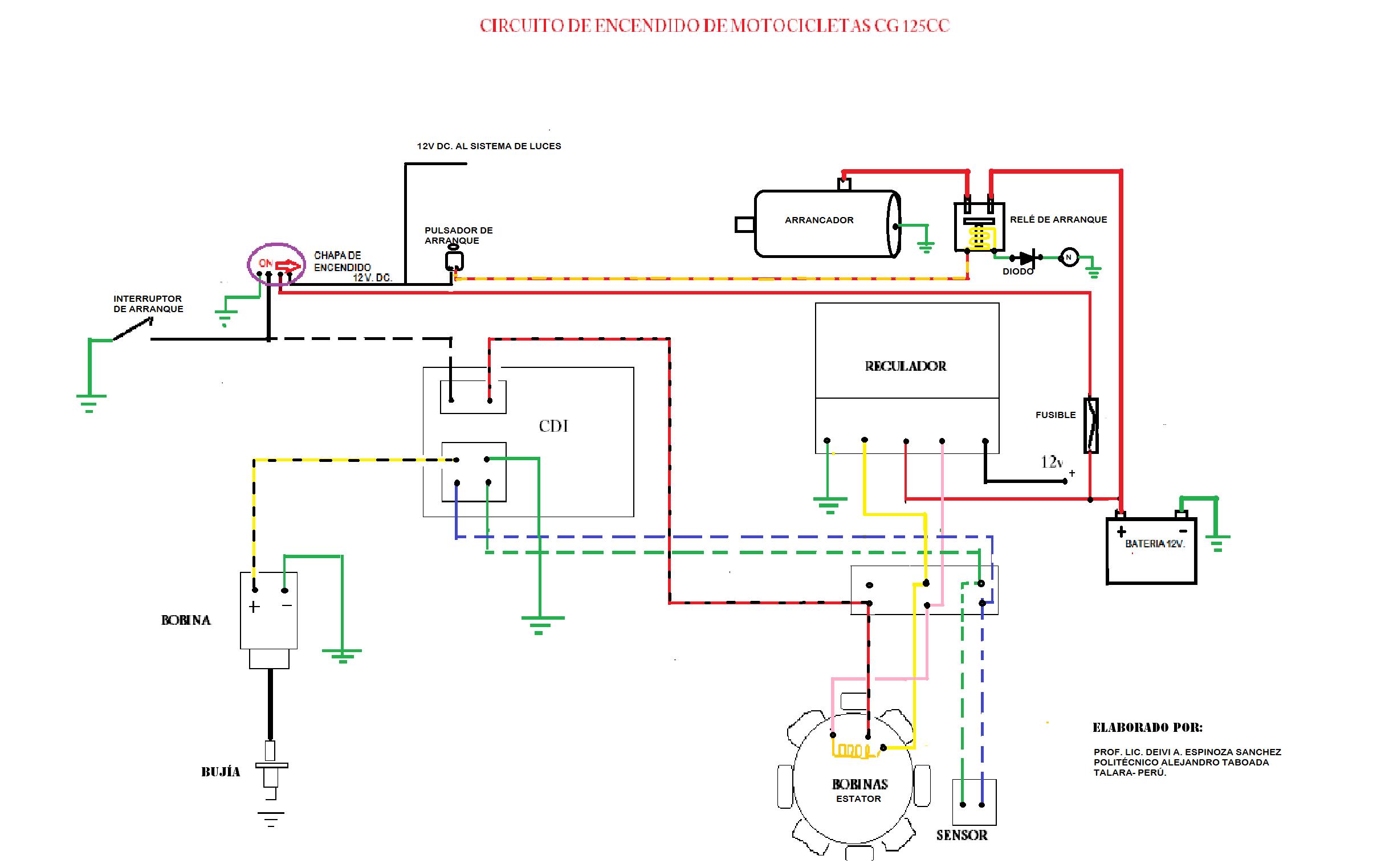 Diagrama El U00c9ctrico De Una Moto Rtm 125 Cc
