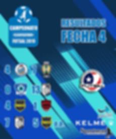 RESULTADOS FECHA 4 CLASIFICATORIO.png