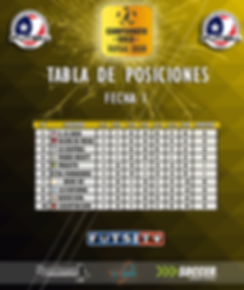TABLA DE POSICIONES.png