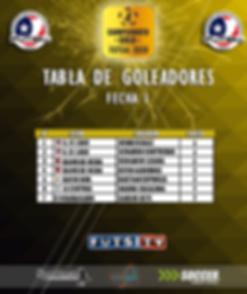 TABLA DE GOLEADORES.png