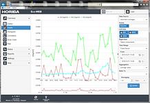 csm_EcoWeb_Charts_a1eccfb5c4.png