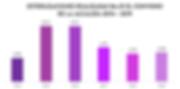 gráfica_esterilizaciones_2019-09-21.png