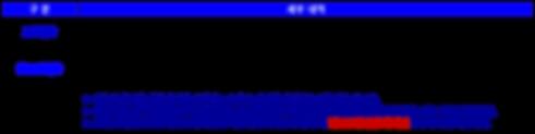 바하멕시코 12월 가격1.png