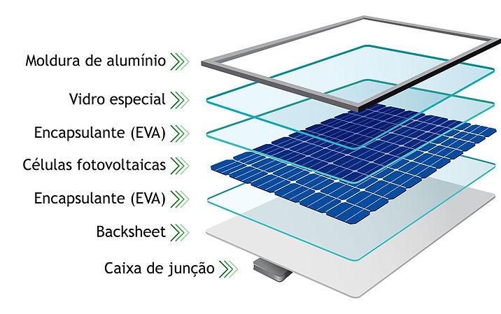 epi_energia_pg_serviços_solar_placa_comp