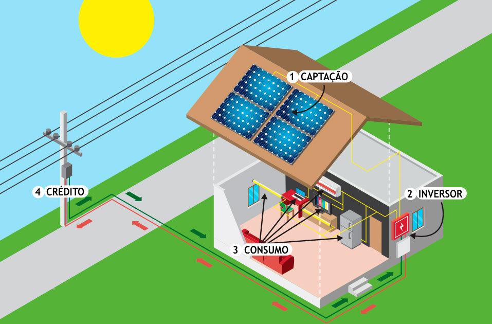 epi_energia_desenho_casa_solar_ok.jpg