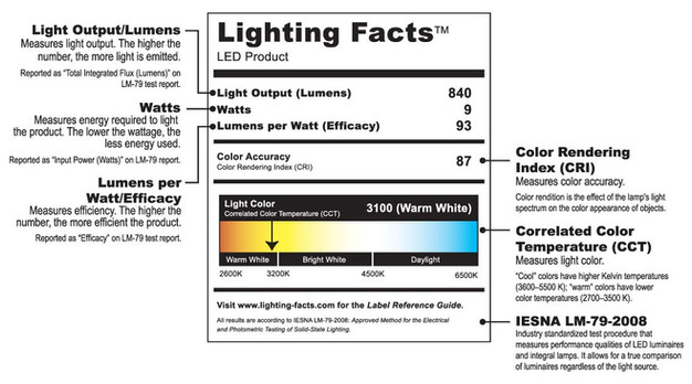 Label Reference for LED products; from US Dept. of Energy