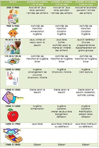 exemple de programme educatif pour garderie