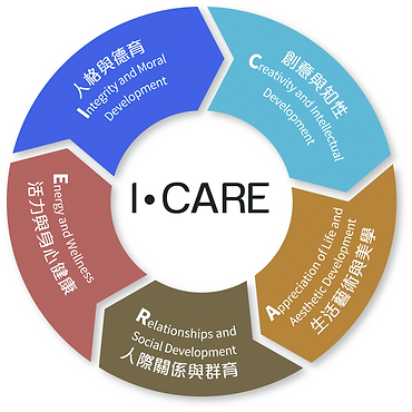ICARE Framework.png
