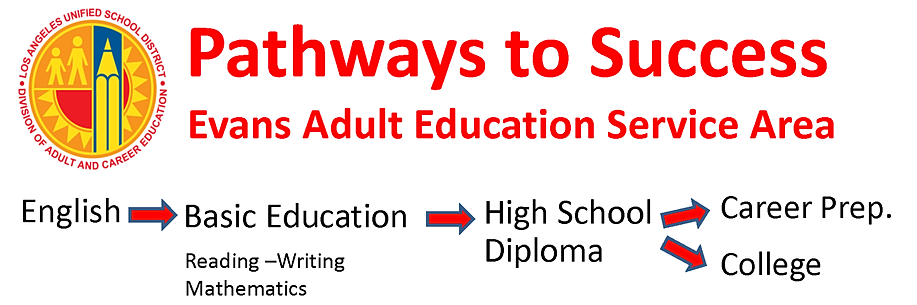 Adult area learning quinte