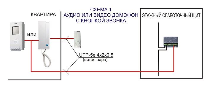 Схема прокладки проводов