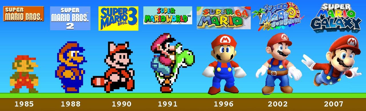 Super Mario Sunshine 2... Daniel Craig