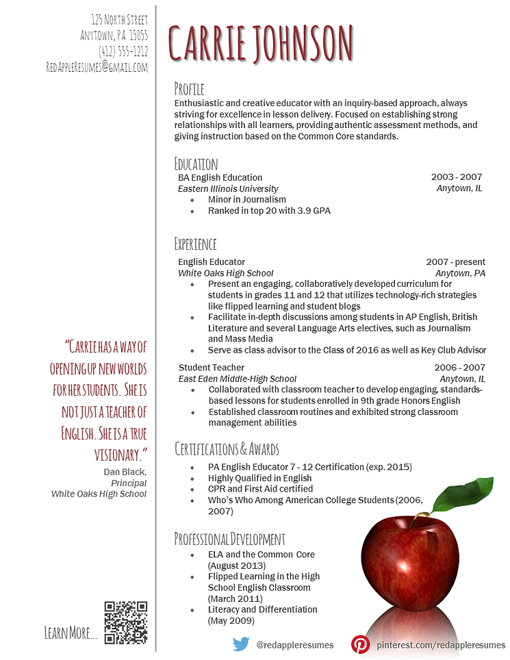 Custom resume writers