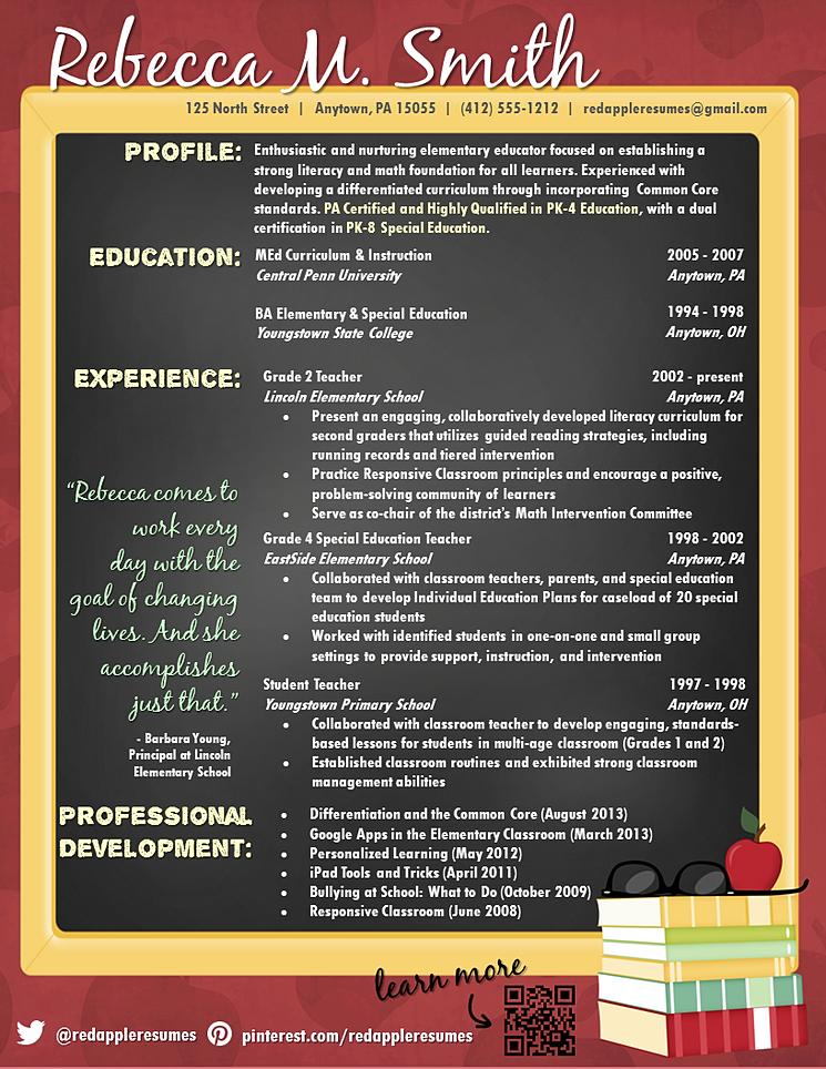 Letter cover for resume - custom written papers: Theme fm