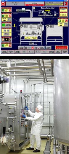 Food Processing Equipment Controls