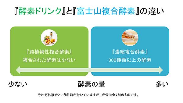富士山スペシャルタイム   『富...