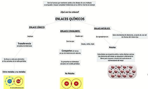 Ciencia secundaria bloque ii tabla peridica interactiva urtaz Image collections