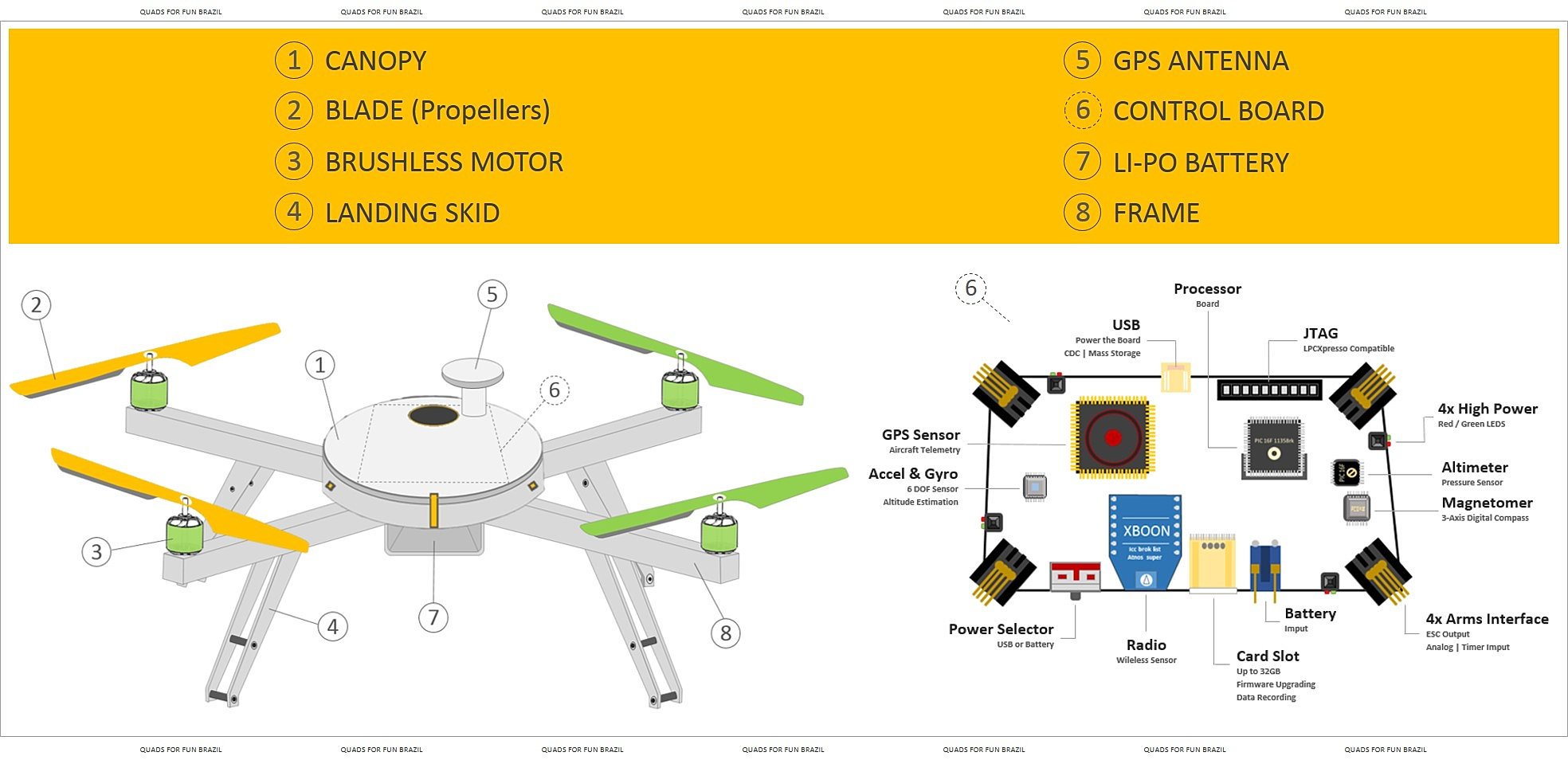 Thread 65140 1 1 additionally Thrust Vectoring Coaxial Drone Update furthermore Watch further Watch also Quadcopters. on quadcopter motor