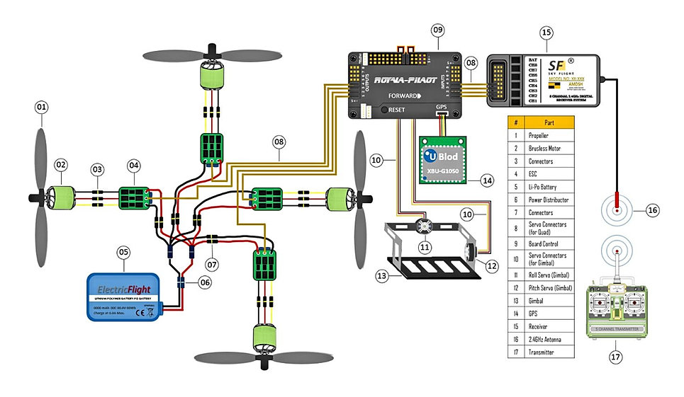 rc servo wiring diagram images polarity switch diagram also yuneec gimbal control board diagram