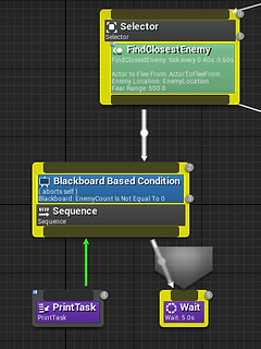 Ue4 behavior trees casualdistraction designing and troubleshooting behavior trees can be difficult and confusing especially when you are first learning them i found it useful to create a malvernweather Choice Image