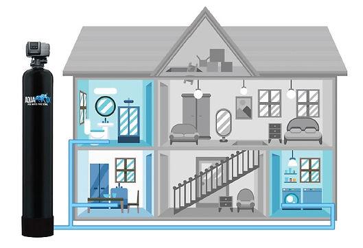 Whole House Flow Diagram.jpg