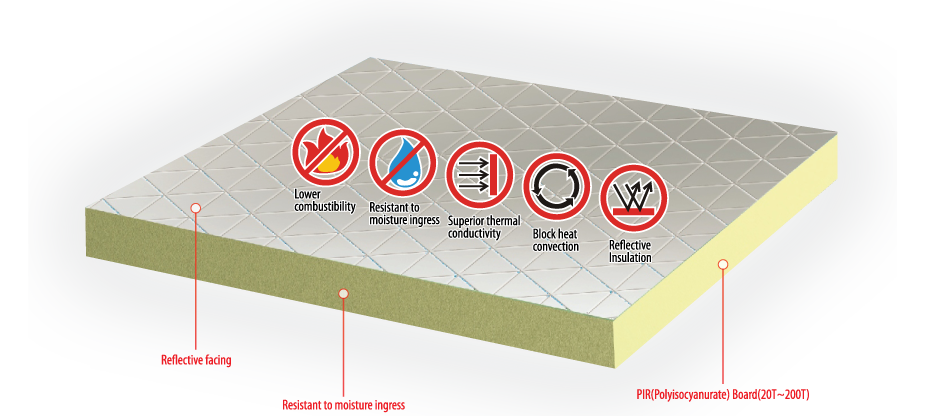 ... Versatility Provides A Large Variety Of Products Which Makes PIR  Insulation Products The Optimum Choice For Most Construction Insulation  Applications.
