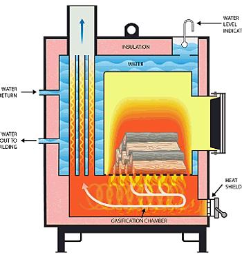 Heatmasterfurnace G Series
