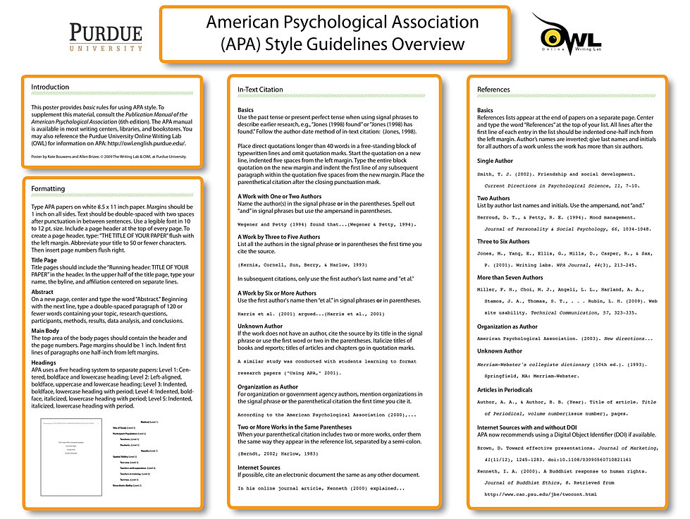 apa research paper guidelines