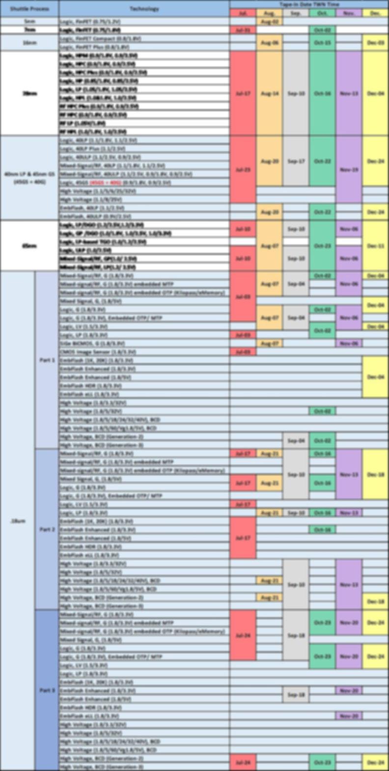 2019 TSMC CyberShuttle Service Plan_Jul-