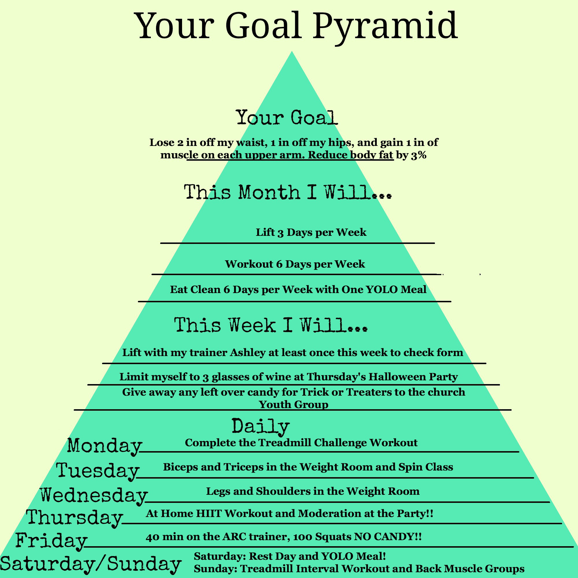 goal setting thea ward fitness this template places at the top the long term or final goal the goal set is specific measurable and has a set time table if the short term goals are