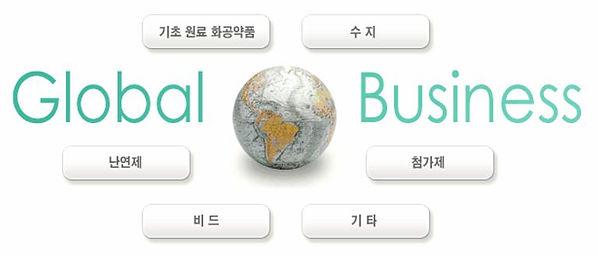 business_import.JPG