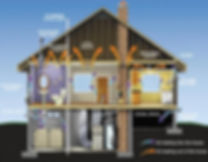 eco pure construction home efficiency model