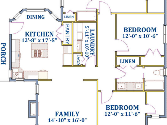 Our House Plan Packages