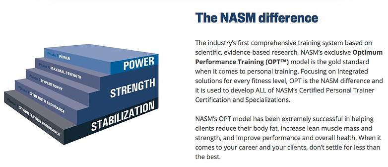 Miami Florida Personal Training Certification Corrective Exercise ...
