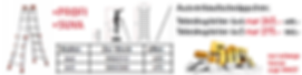 Ausverkaufschnäppchen_Teleskopleiter_Far