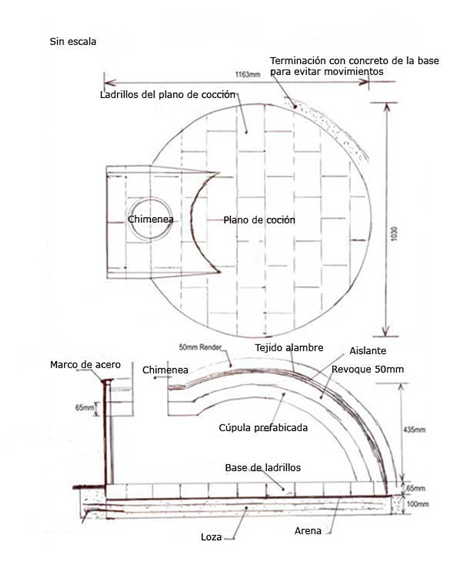 Horno de lena para pizza refractarios - Medidas hornos de lena ...