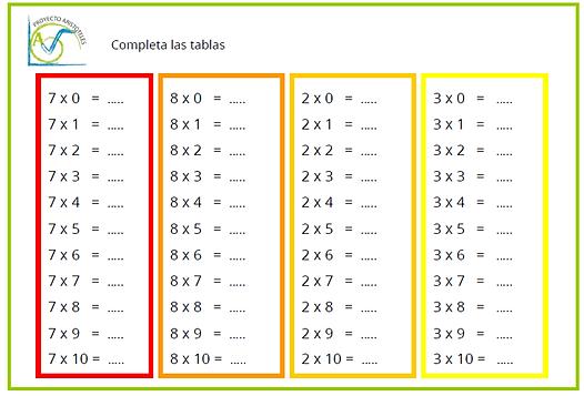 Actividades para aprender las tablas de multiplicar