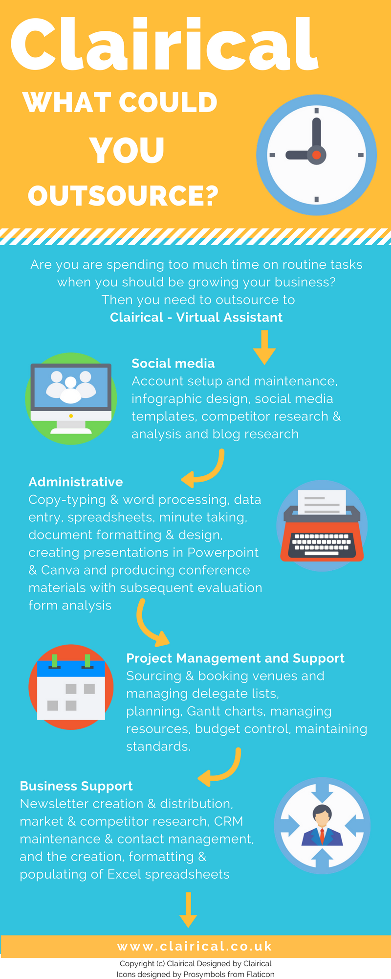 Infographic - What can you outsource?