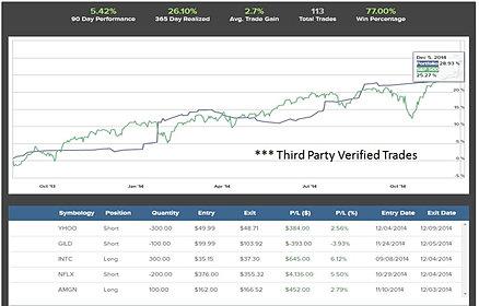 Forex swing trading newsletter