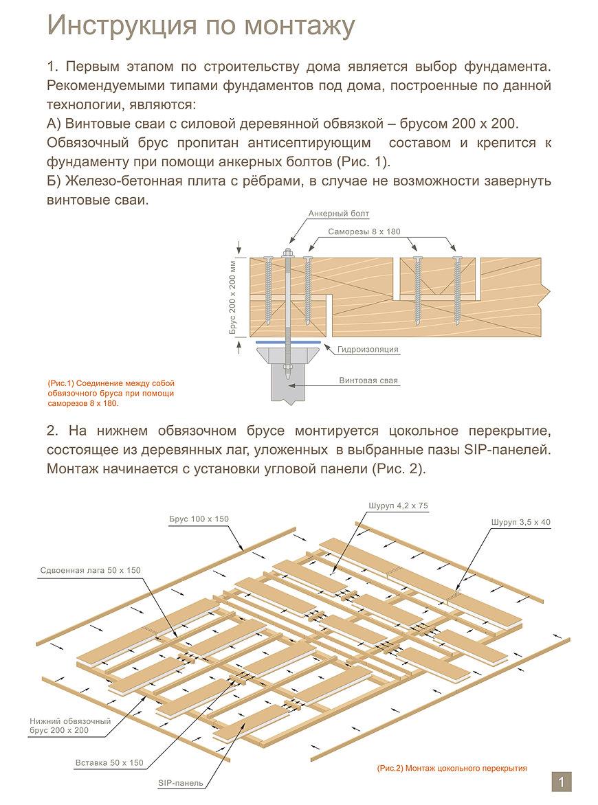 Пошаговая инструкция строительства дома из бруса своими